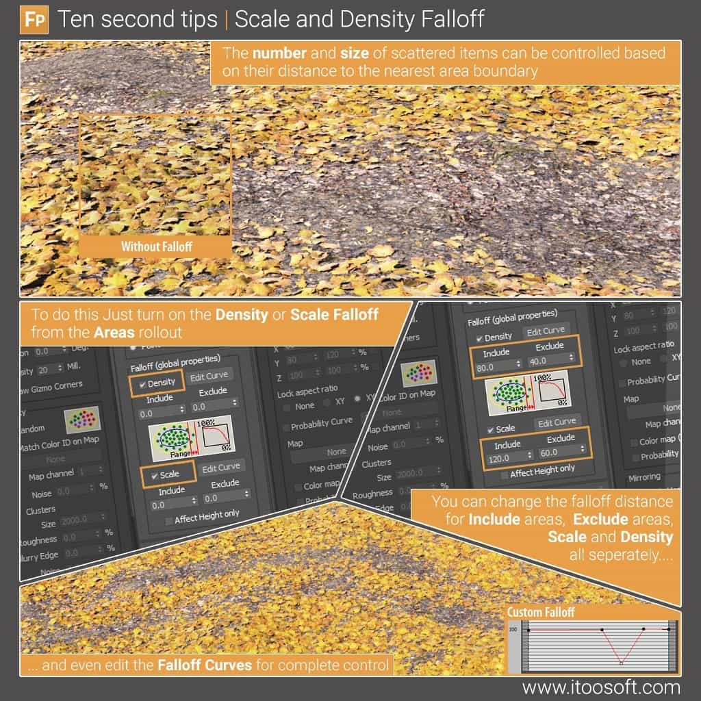 Controlling scale and density at the boundaries of a scatter.
